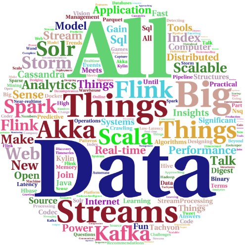 """10 Perspectives on """"All ThingsData"""""""