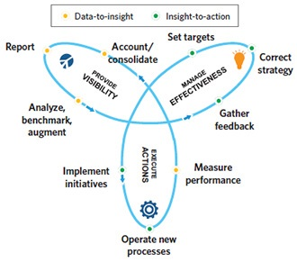 DataToInsight2